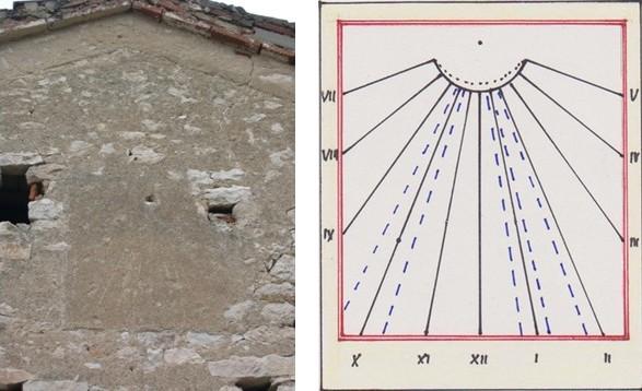 Cadran solaire Benoit Le Garric Tarn.