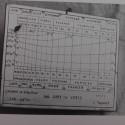 124 Mazamet Rouanet Cadran solaire de hauteur de Schissler 3 (1)